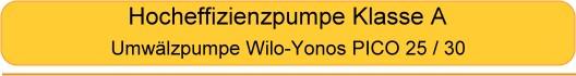 titel-wiloyonos