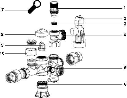 SYR-Bauteile